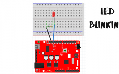 gizDuino Blink LED