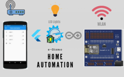 NodeMCU with eHomeAutomation App Demo