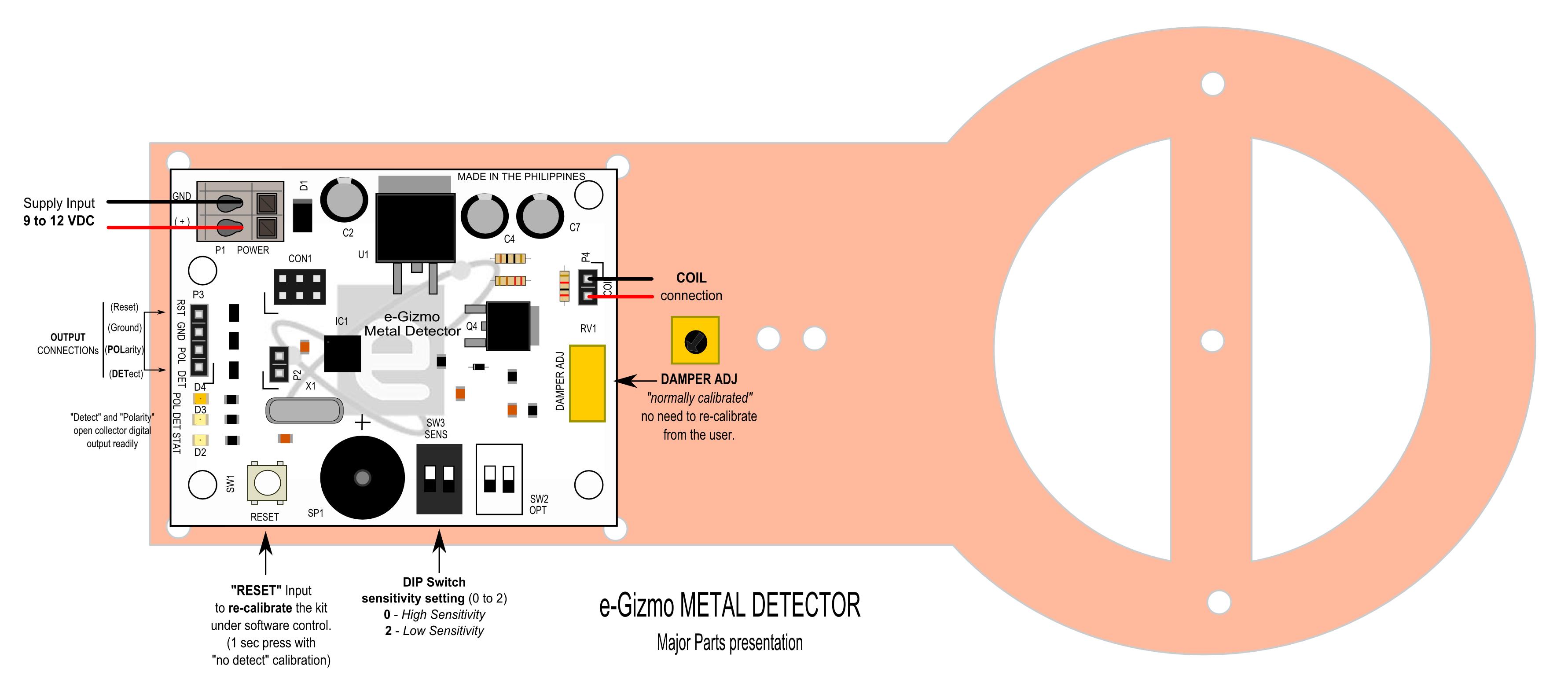 Metal Detector Kit Pulse Induction Pi Detection Method Cheap Circuit Schematic Download