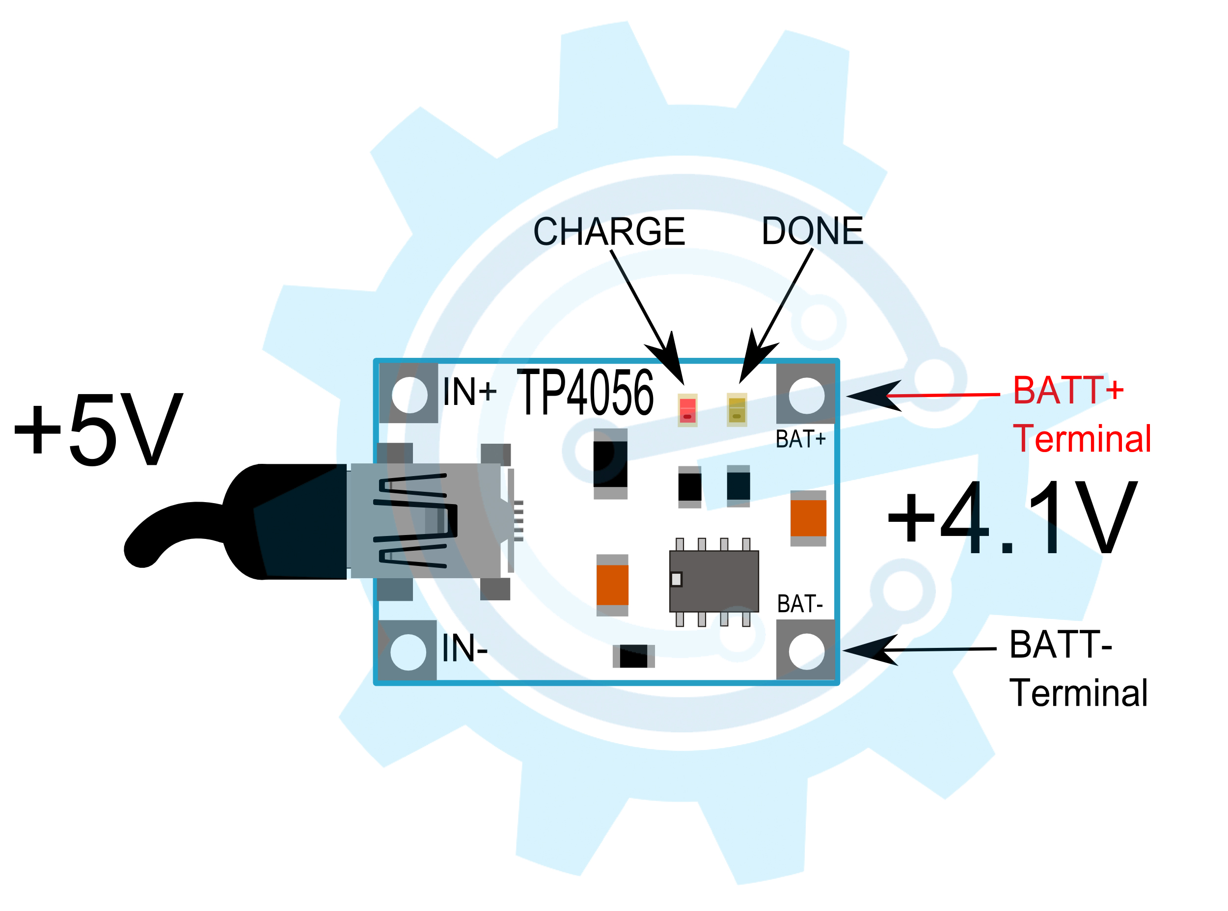 Tp4056 1a Li Ion Usb Battery Charger Module Batteray 37v With Protection Board Download Ic Datasheet