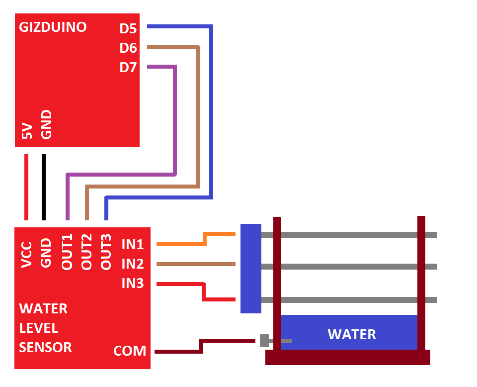 Simple Water Level Indicator Circuit Diagram